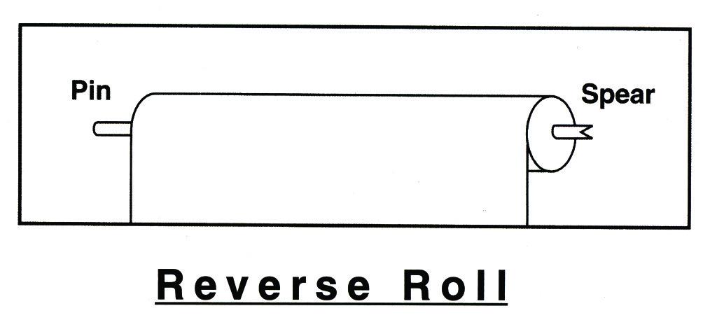 Reverse RollCMYK